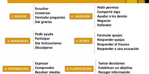 esquemas-habilidades-sociales-4-638-600x300